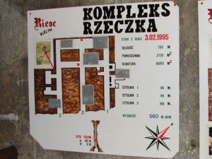 Plan Kompleksu Rzeczka